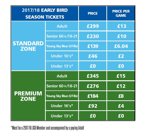 Early Bird price grid 2017/18