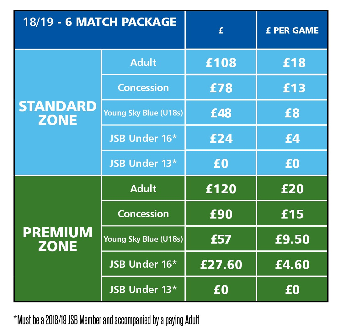 Pricing Grid: TICKETS: Save Money When Watching The Sky Blues With A