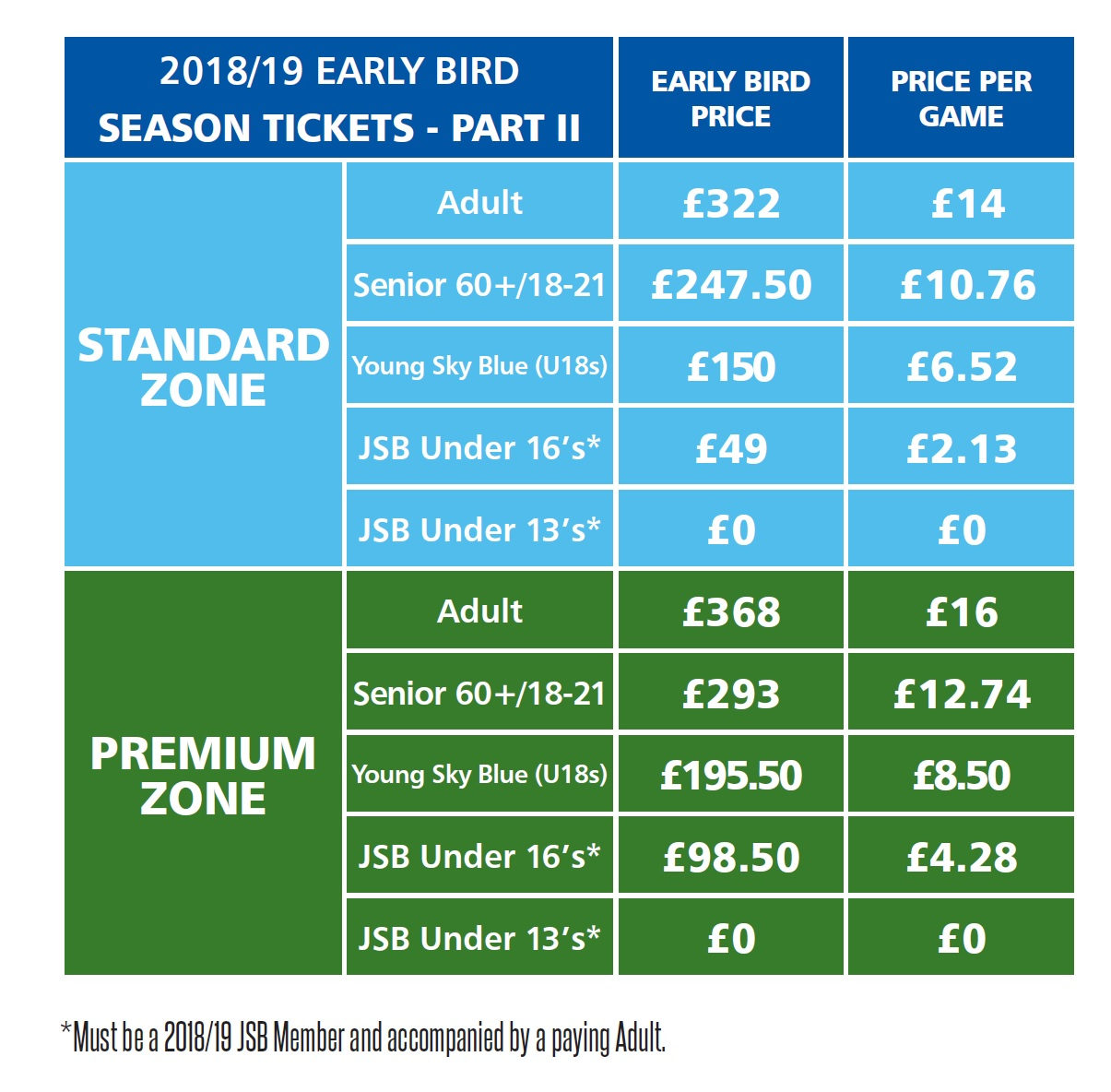 Pricing Grid: SEASON TICKETS: Over 5,500 Sold Ahead Of Friday's Early